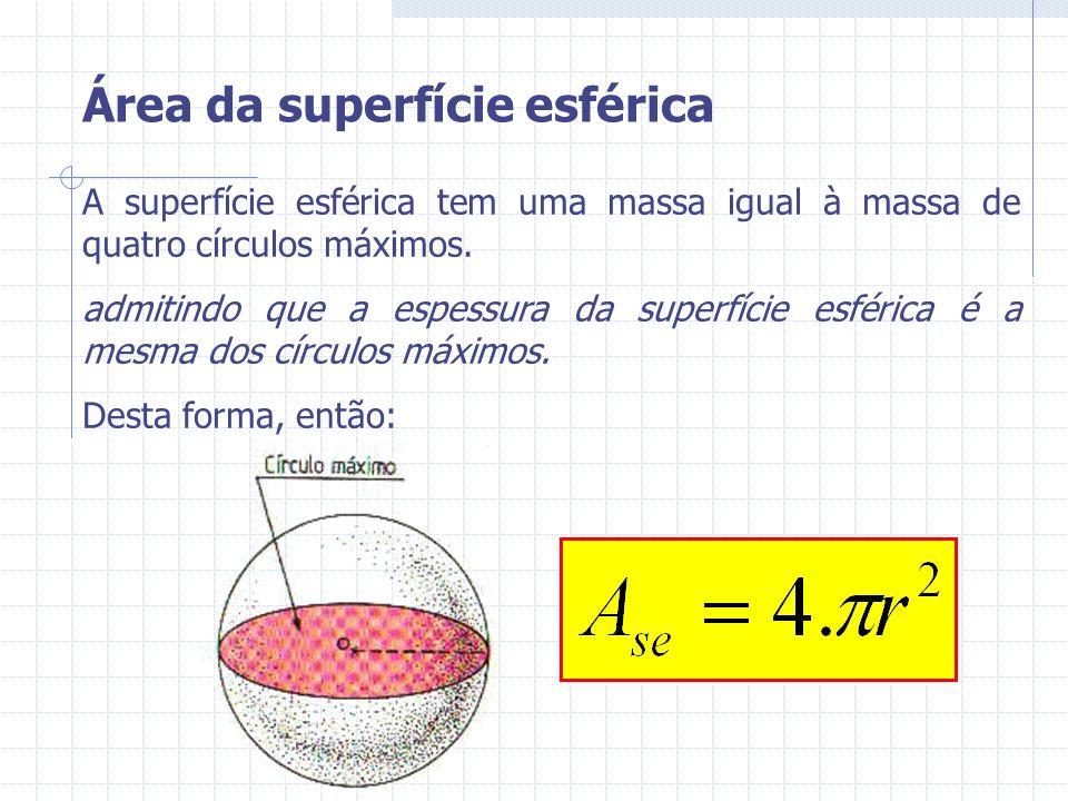 Área da superfície esférica A superfície esférica tem uma massa igual à massa de quatro círculos máximos. admitindo que a espessura da superfície esfé