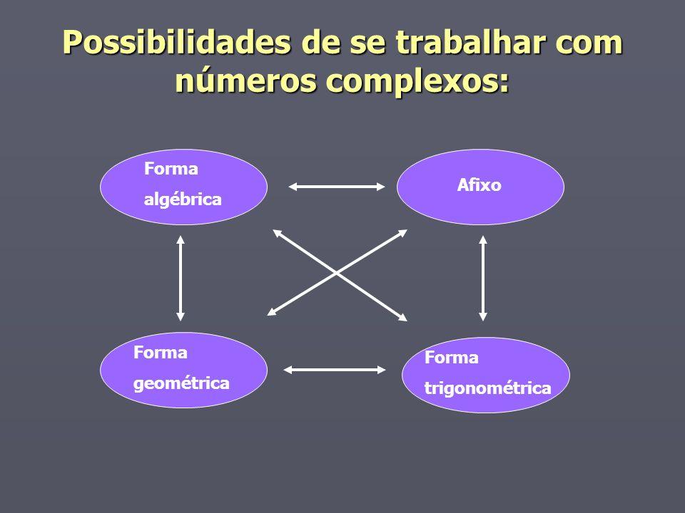 Possibilidades de se trabalhar com números complexos: Forma algébrica Afixo Forma geométrica Forma trigonométrica