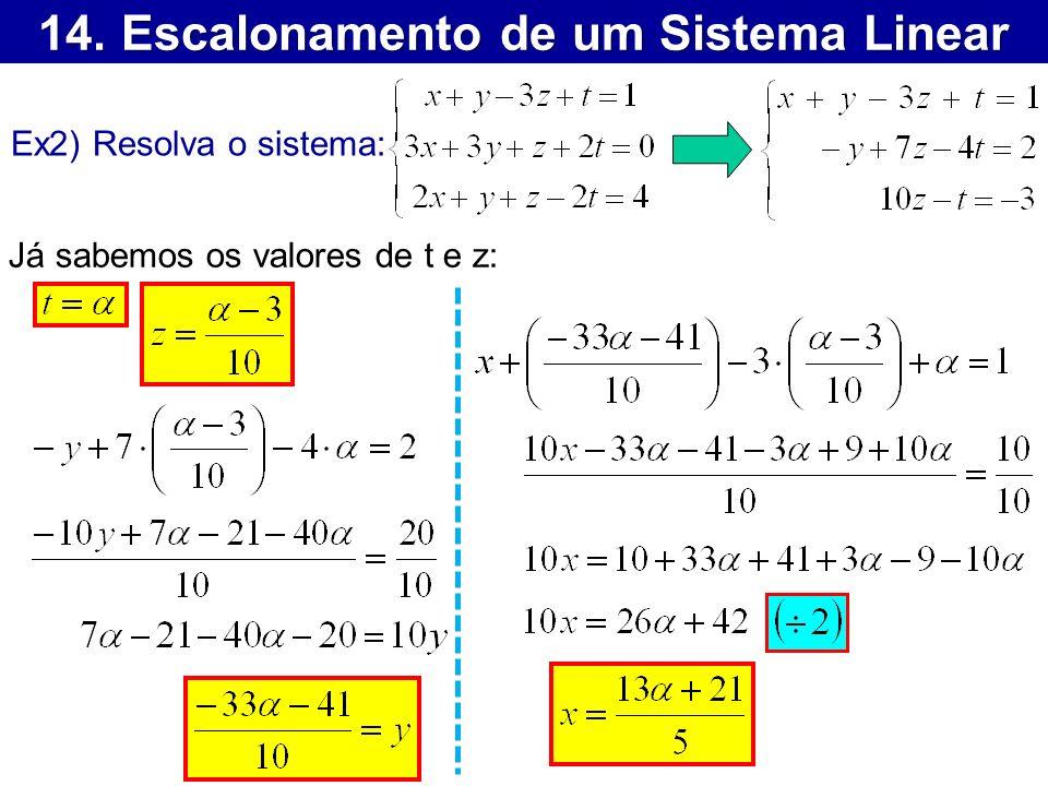 14. Escalonamento de um Sistema Linear Ex2) Resolva o sistema: Já sabemos os valores de t e z: