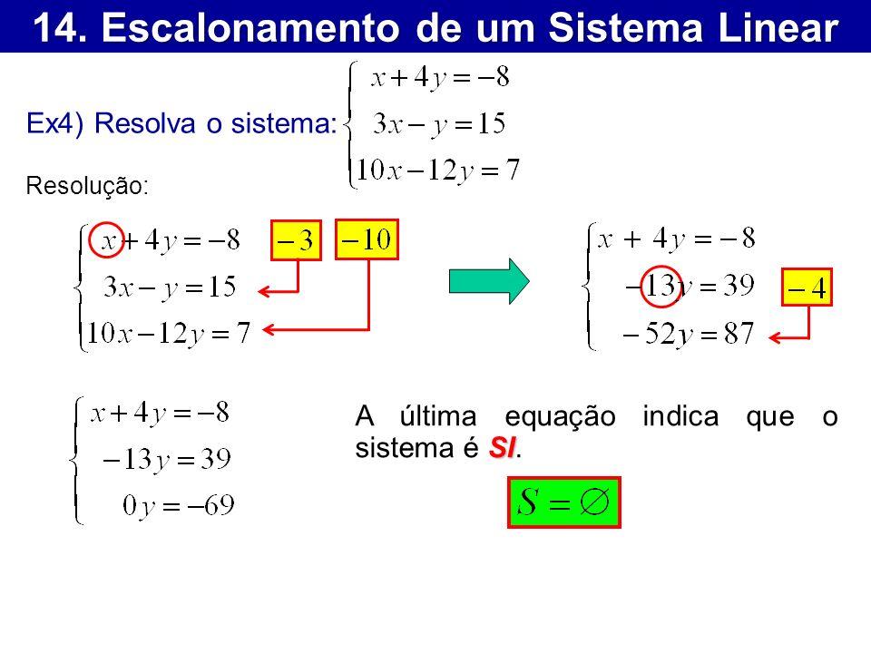 14. Escalonamento de um Sistema Linear Ex4) Resolva o sistema: Resolução: SI A última equação indica que o sistema é SI.