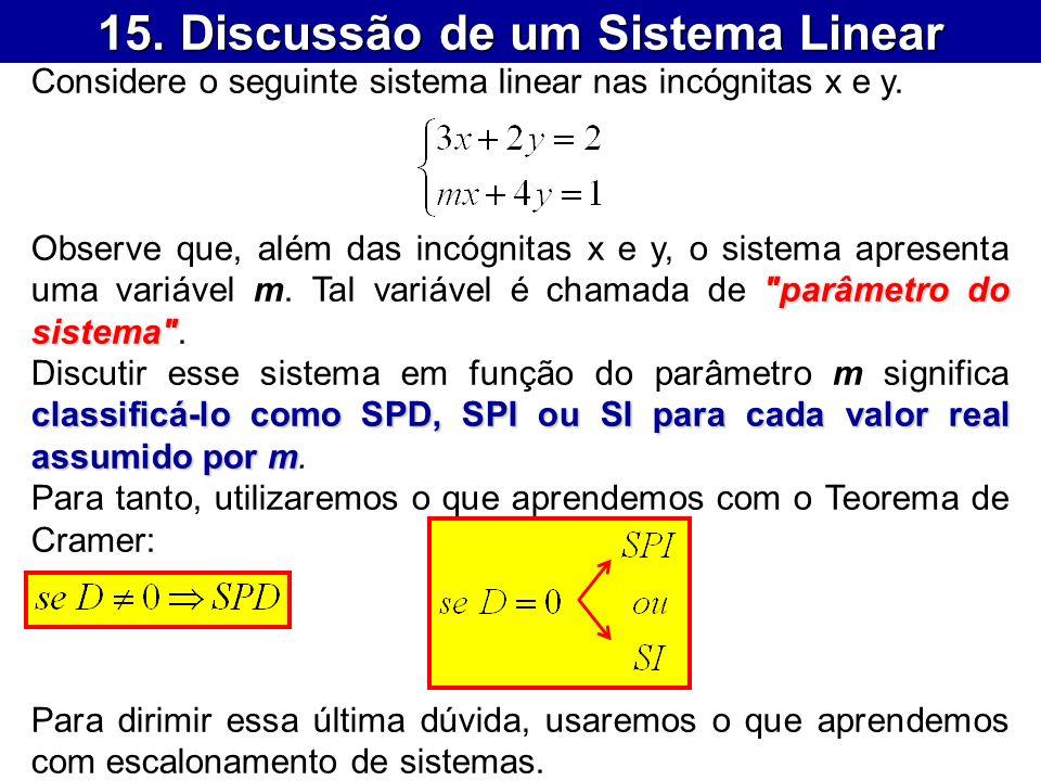 15. Discussão de um Sistema Linear Considere o seguinte sistema linear nas incógnitas x e y.