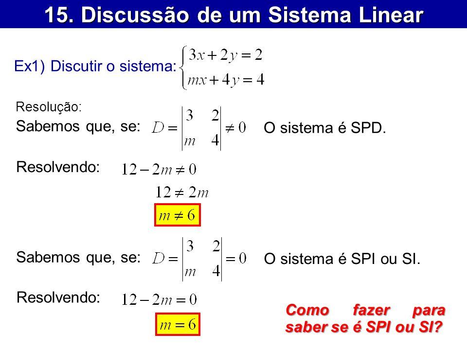 15. Discussão de um Sistema Linear Ex1) Discutir o sistema: Resolução: Sabemos que, se: Resolvendo: O sistema é SPD. Sabemos que, se: O sistema é SPI