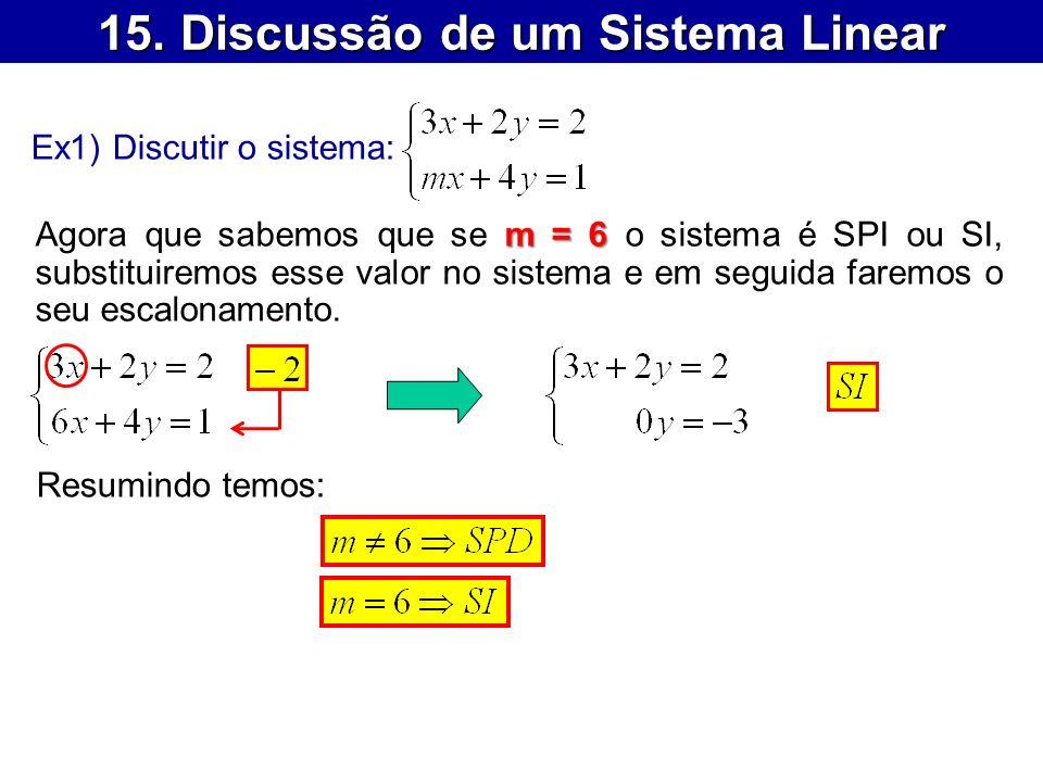 15. Discussão de um Sistema Linear Ex1) Discutir o sistema: m = 6 Agora que sabemos que se m = 6 o sistema é SPI ou SI, substituiremos esse valor no s