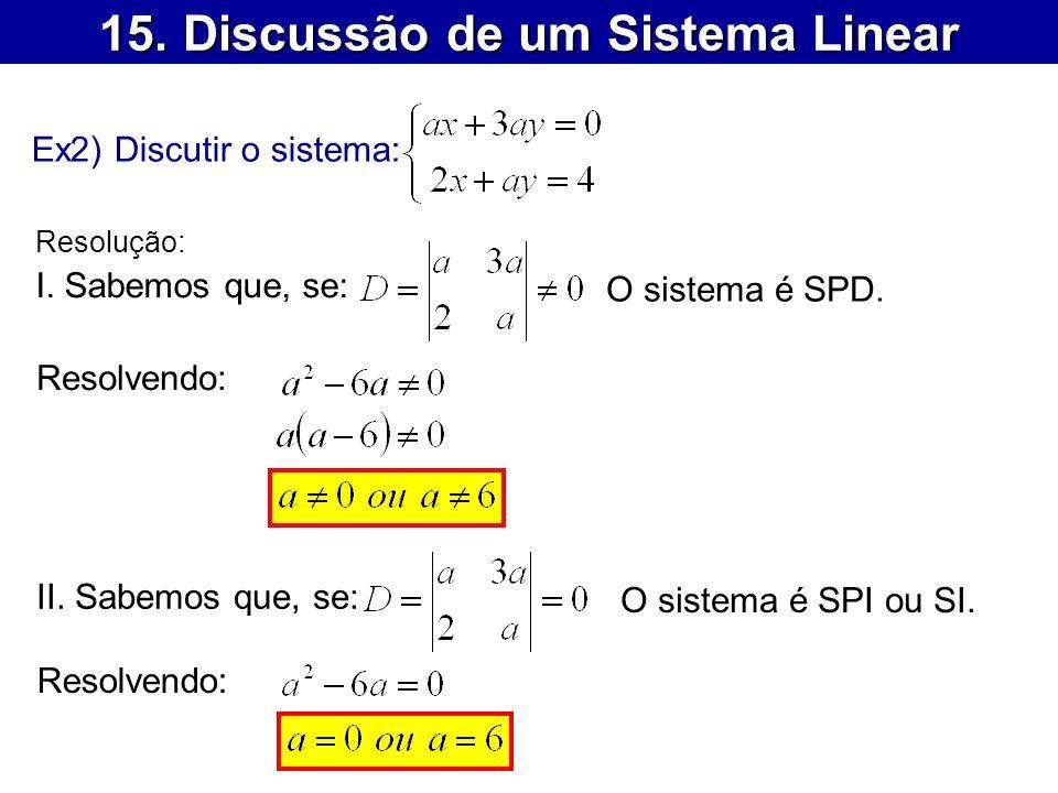 15. Discussão de um Sistema Linear Ex2) Discutir o sistema: Resolução: I. Sabemos que, se: Resolvendo: O sistema é SPD. II. Sabemos que, se: O sistema