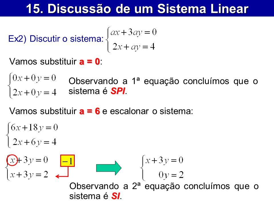 15. Discussão de um Sistema Linear Ex2) Discutir o sistema: a = 0 Vamos substituir a = 0: SPI Observando a 1ª equação concluímos que o sistema é SPI.