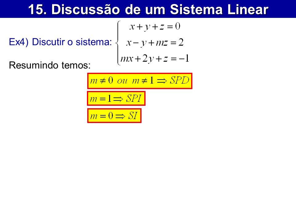 15. Discussão de um Sistema Linear Ex4) Discutir o sistema: Resumindo temos: