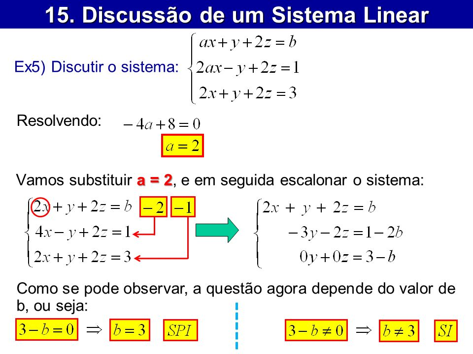 15. Discussão de um Sistema Linear Ex5) Discutir o sistema: Resolvendo: a = 2 Vamos substituir a = 2, e em seguida escalonar o sistema: Como se pode o