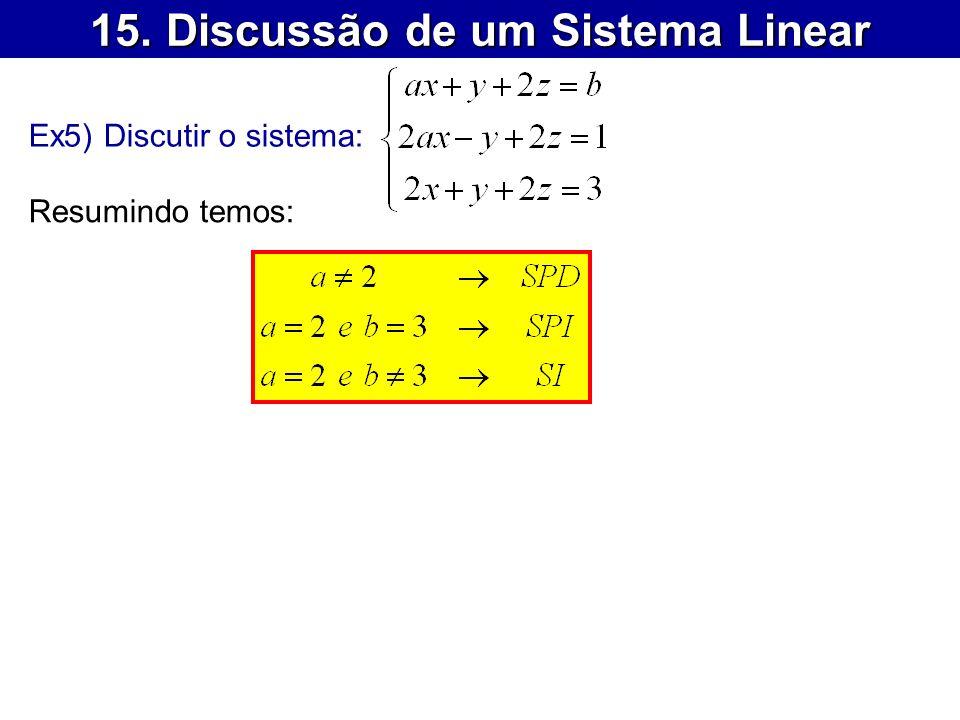 15. Discussão de um Sistema Linear Ex5) Discutir o sistema: Resumindo temos: