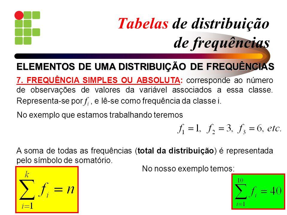 Tabelas de distribuição de frequências 7. FREQUÊNCIA SIMPLES OU ABSOLUTA: corresponde ao número de observações de valores da variável associados a ess
