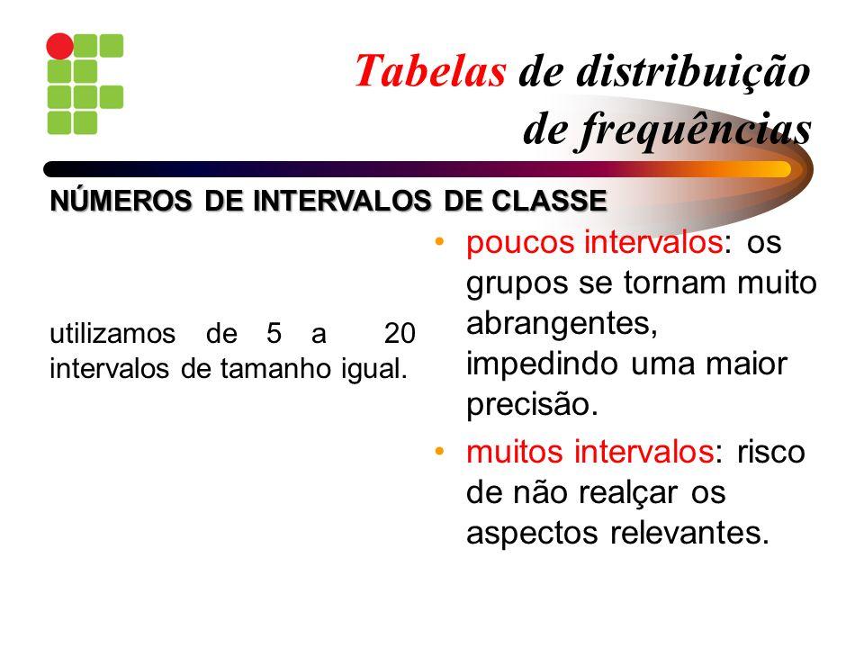 Tabelas de distribuição de frequências NÚMEROS DE INTERVALOS DE CLASSE utilizamos de 5 a 20 intervalos de tamanho igual. poucos intervalos: os grupos