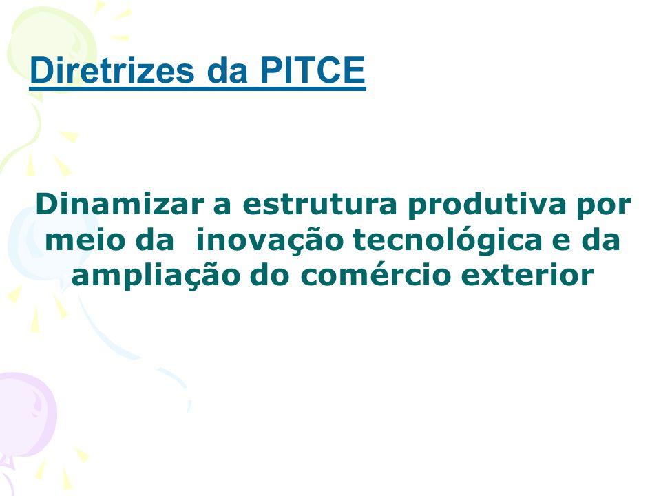 Dinamizar a estrutura produtiva por meio da inovação tecnológica e da ampliação do comércio exterior Diretrizes da PITCE