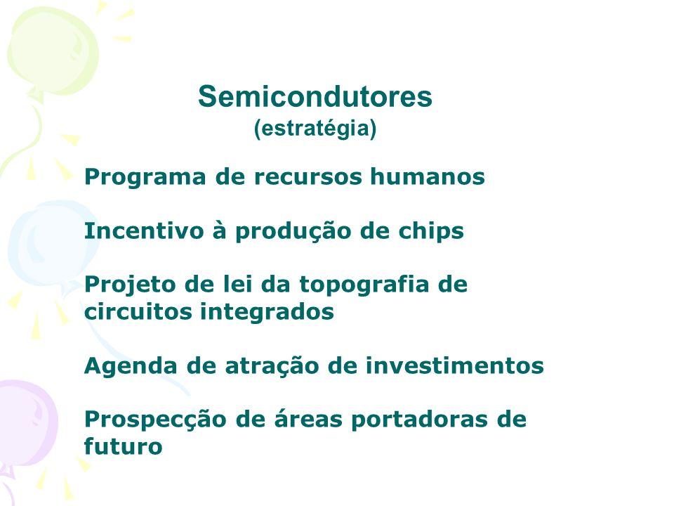 Semicondutores (estratégia) Programa de recursos humanos Incentivo à produção de chips Projeto de lei da topografia de circuitos integrados Agenda de atração de investimentos Prospecção de áreas portadoras de futuro