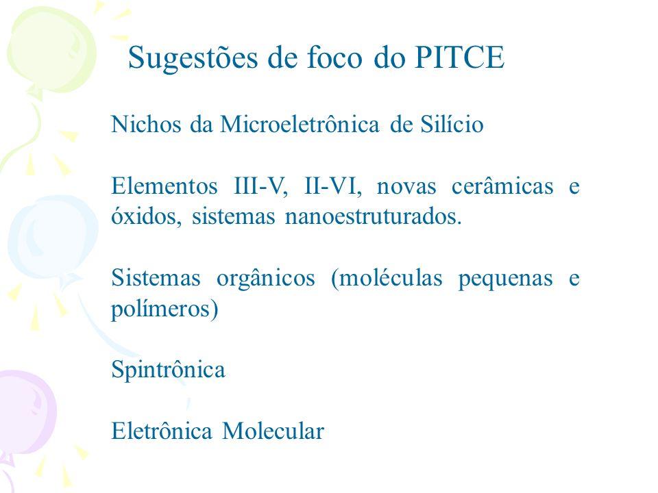 Nichos da Microeletrônica de Silício Elementos III-V, II-VI, novas cerâmicas e óxidos, sistemas nanoestruturados. Sistemas orgânicos (moléculas pequen