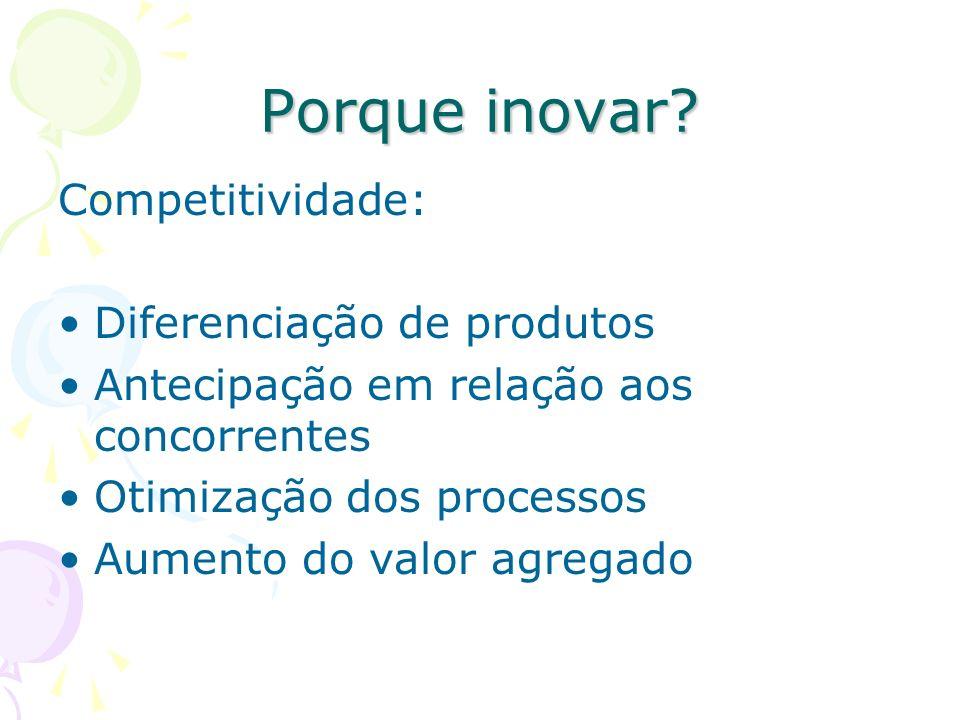 Porque inovar? Competitividade: Diferenciação de produtos Antecipação em relação aos concorrentes Otimização dos processos Aumento do valor agregado
