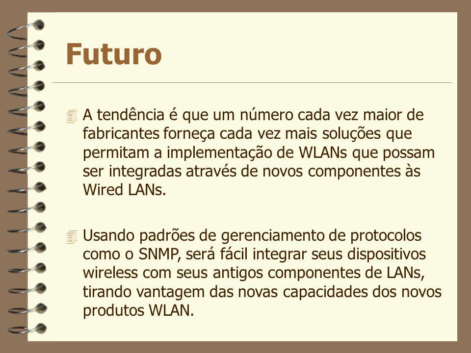 Futuro 4 A tendência é que um número cada vez maior de fabricantes forneça cada vez mais soluções que permitam a implementação de WLANs que possam ser