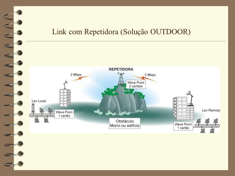 Link com Repetidora (Solução OUTDOOR)