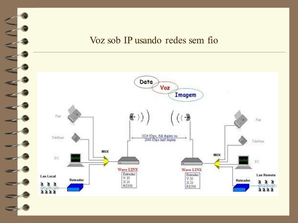 Legislação Vigente 4 Portaria número 814 do Ministério das Comunicações de 12/07/96 4 Freqüência s/ licenciamento faixas: 902 - 928 MHz; 2,4 - 2,4835 GHz; 5,725 - 5,850 GHz.