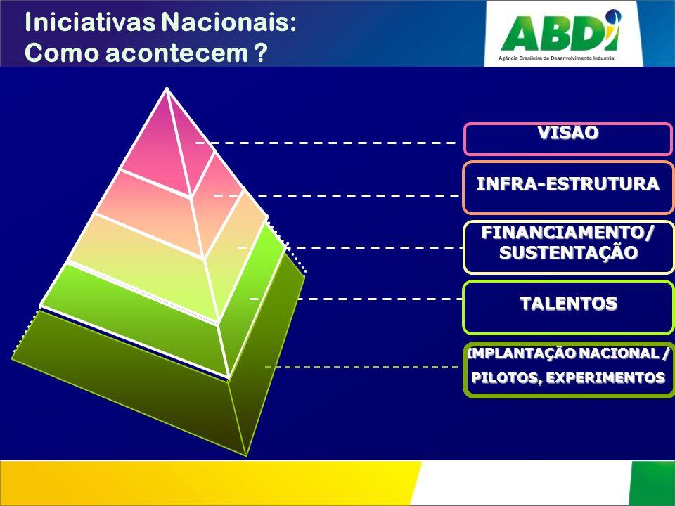Iniciativas Nacionais: Como acontecem ?VISÃO INFRA-ESTRUTURA FINANCIAMENTO/ SUSTENTAÇÃO TALENTOS IMPLANTAÇÃO NACIONAL / PILOTOS, EXPERIMENTOS