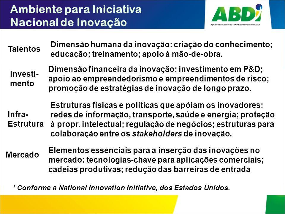 Ambiente para Iniciativa Nacional de Inovação Talentos Dimensão humana da inovação: criação do conhecimento; educação; treinamento; apoio à mão-de-obr