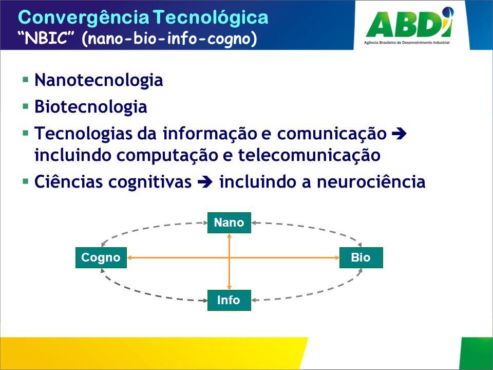 Convergência Tecnológica NBIC (nano-bio-info-cogno) Nanotecnologia Biotecnologia Tecnologias da informação e comunicação incluindo computação e teleco