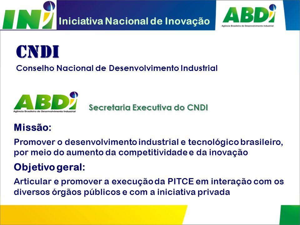 Iniciativa Nacional de Inovação CNDI Conselho Nacional de Desenvolvimento Industrial Missão: Promover o desenvolvimento industrial e tecnológico brasi