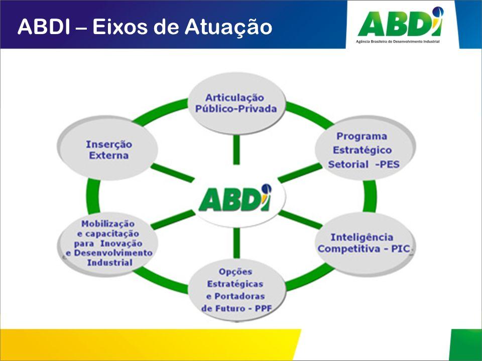 ABDI – Eixos de Atuação