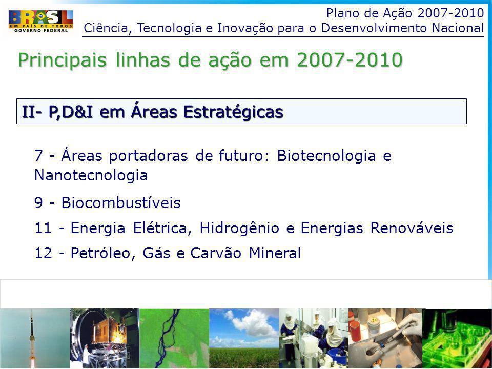 Plano de Ação 2007-2010 Ciência, Tecnologia e Inovação para o Desenvolvimento Nacional II- P,D&I em Áreas Estratégicas Principais linhas de ação em 2007-2010 7 - Áreas portadoras de futuro: Biotecnologia e Nanotecnologia 9 - Biocombustíveis 11 - Energia Elétrica, Hidrogênio e Energias Renováveis 12 - Petróleo, Gás e Carvão Mineral