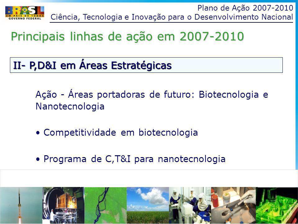 Plano de Ação 2007-2010 Ciência, Tecnologia e Inovação para o Desenvolvimento Nacional II- P,D&I em Áreas Estratégicas Principais linhas de ação em 2007-2010 Ação - Áreas portadoras de futuro: Biotecnologia e Nanotecnologia Competitividade em biotecnologia Programa de C,T&I para nanotecnologia