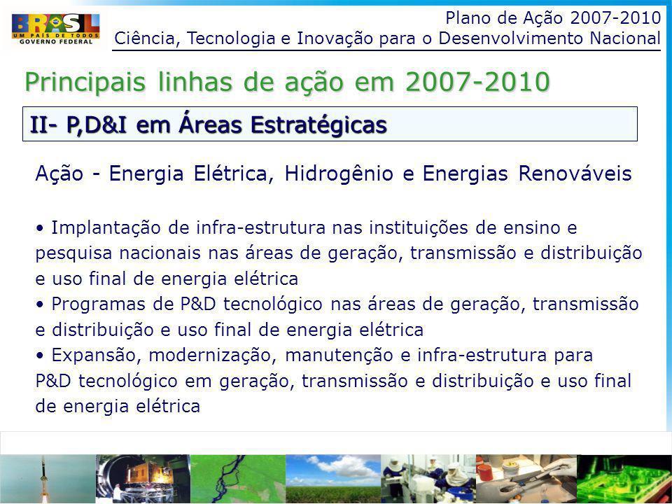 Plano de Ação 2007-2010 Ciência, Tecnologia e Inovação para o Desenvolvimento Nacional II- P,D&I em Áreas Estratégicas Principais linhas de ação em 2007-2010 Ação - Energia Elétrica, Hidrogênio e Energias Renováveis Implantação de infra-estrutura nas instituições de ensino e pesquisa nacionais nas áreas de geração, transmissão e distribuição e uso final de energia elétrica Programas de P&D tecnológico nas áreas de geração, transmissão e distribuição e uso final de energia elétrica Expansão, modernização, manutenção e infra-estrutura para P&D tecnológico em geração, transmissão e distribuição e uso final de energia elétrica