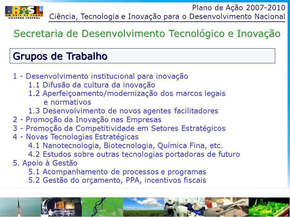 Plano de Ação 2007-2010 Ciência, Tecnologia e Inovação para o Desenvolvimento Nacional Grupos de Trabalho Secretaria de Desenvolvimento Tecnológico e Inovação Desenvolvimento institucional para inovação 1 - Desenvolvimento institucional para inovação 1.1 Difusão da cultura da inovação 1.1 Difusão da cultura da inovação 1.2 Aperfeiçoamento/modernização dos marcos legais 1.2 Aperfeiçoamento/modernização dos marcos legais e normativos e normativos 1.3 Desenvolvimento de novos agentes facilitadores 1.3 Desenvolvimento de novos agentes facilitadores 2 - Promoção da Inovação nas Empresas 3 - Promoção da Competitividade em Setores Estratégicos 4 - Novas Tecnologias Estratégicas 4.1 Nanotecnologia, Biotecnologia, Química Fina, etc.