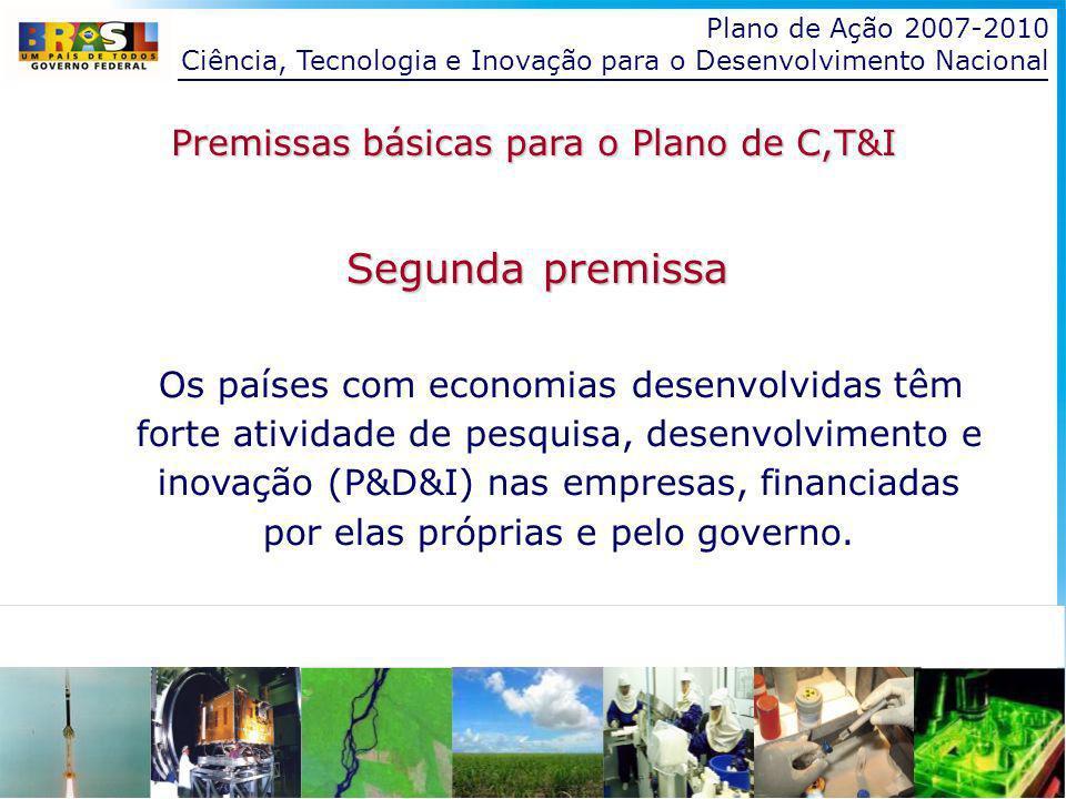 Terceira premissa Alguns países mudaram drasticamente seu padrão de desenvolvimento econômico através de políticas industriais articuladas com as políticas de C,T&I.