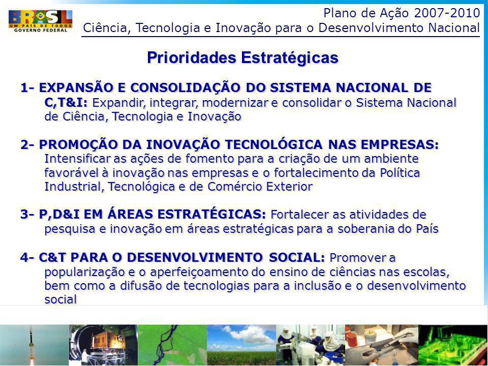 Plano de Ação 2007-2010 Ciência, Tecnologia e Inovação para o Desenvolvimento Nacional 1- EXPANSÃO E CONSOLIDAÇÃO DO SISTEMA NACIONAL DE C,T&I: Expandir, integrar, modernizar e consolidar o Sistema Nacional de Ciência, Tecnologia e Inovação 2- PROMOÇÃO DA INOVAÇÃO TECNOLÓGICA NAS EMPRESAS: Intensificar as ações de fomento para a criação de um ambiente favorável à inovação nas empresas e o fortalecimento da Política Industrial, Tecnológica e de Comércio Exterior 3- P,D&I EM ÁREAS ESTRATÉGICAS: Fortalecer as atividades de pesquisa e inovação em áreas estratégicas para a soberania do País 4- C&T PARA O DESENVOLVIMENTO SOCIAL: Promover a popularização e o aperfeiçoamento do ensino de ciências nas escolas, bem como a difusão de tecnologias para a inclusão e o desenvolvimento social Prioridades Estratégicas