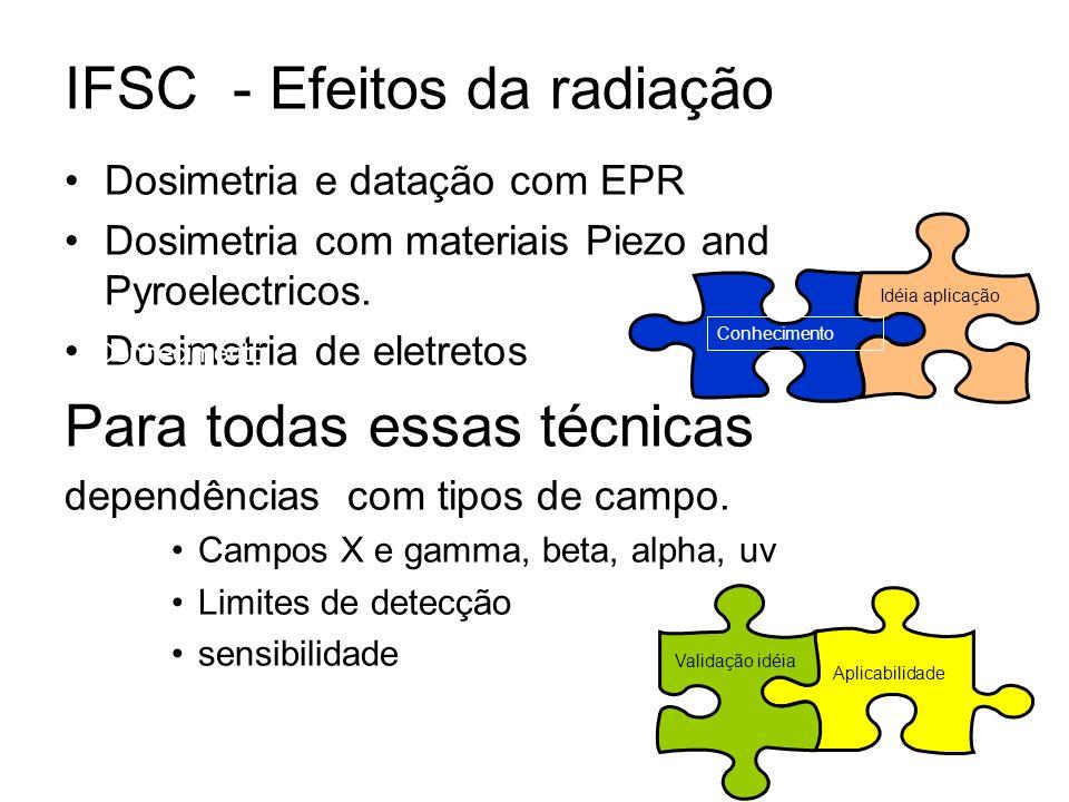 IFSC - Efeitos da radiação Dosimetria e datação com EPR Dosimetria com materiais Piezo and Pyroelectricos.