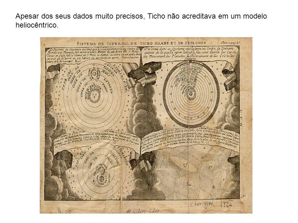 Apesar dos seus dados muito precisos, Ticho não acreditava em um modelo heliocêntrico.