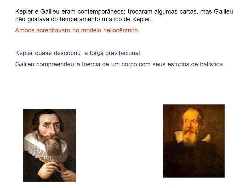 Kepler e Galileu eram contemporâneos; trocaram algumas cartas, mas Galileu não gostava do temperamento místico de Kepler. Ambos acreditavam no modelo