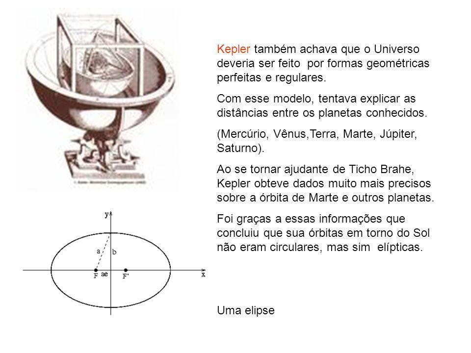 Kepler também achava que o Universo deveria ser feito por formas geométricas perfeitas e regulares. Com esse modelo, tentava explicar as distâncias en