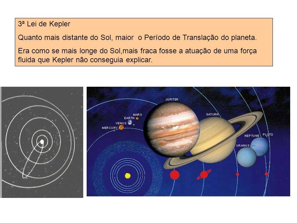 3ª Lei de Kepler Quanto mais distante do Sol, maior o Período de Translação do planeta. Era como se mais longe do Sol,mais fraca fosse a atuação de um