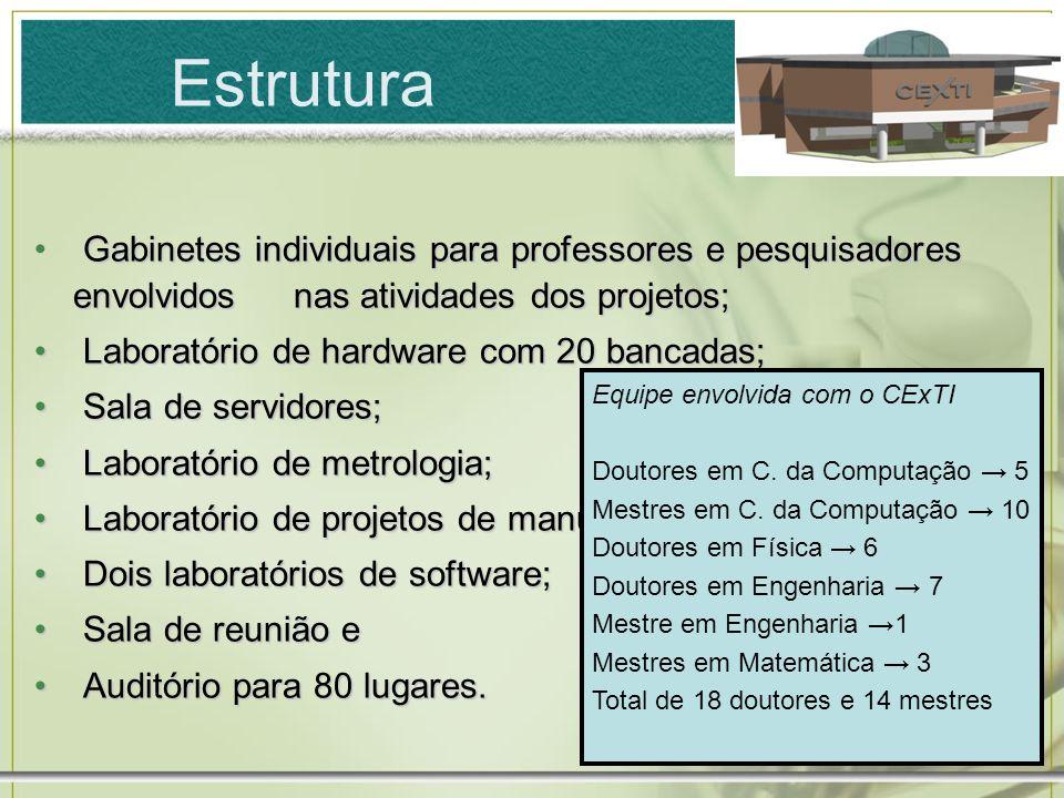 Estrutura Gabinetes individuais para professores e pesquisadores envolvidos nas atividades dos projetos; Laboratório de hardware com 20 bancadas; Laboratório de hardware com 20 bancadas; Sala de servidores; Sala de servidores; Laboratório de metrologia; Laboratório de metrologia; Laboratório de projetos de manufatura CAD/CAM; Laboratório de projetos de manufatura CAD/CAM; Dois laboratórios de software; Dois laboratórios de software; Sala de reunião e Sala de reunião e Auditório para 80 lugares.