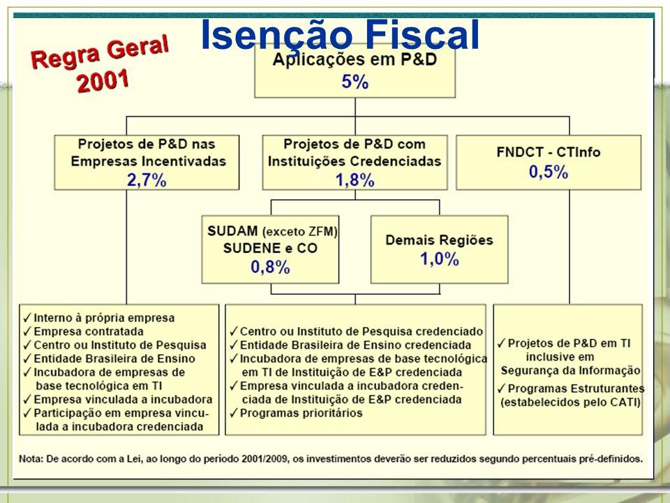 Isenção Fiscal