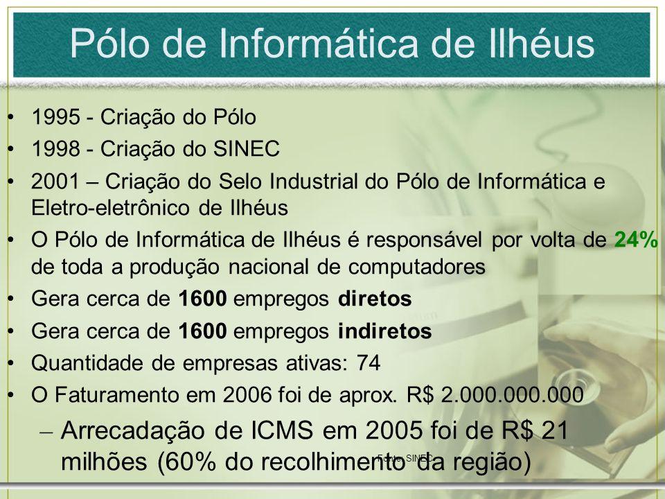 Pólo de Informática de Ilhéus Fonte: SINEC Das 47 empresas credenciadas para investir através da Lei de Informática no Norte-Nordeste, 40 na Bahia, 36 estão instaladas em Ilhéus, representando um potencial local de investimento da ordem de 7 milhões de Reais/ano.