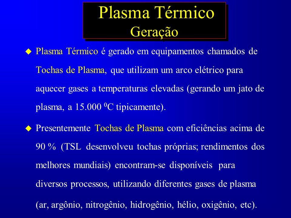 Plasma Térmico Geração u Plasma Térmico é gerado em equipamentos chamados de Tochas de Plasma, que utilizam um arco elétrico para aquecer gases a temp