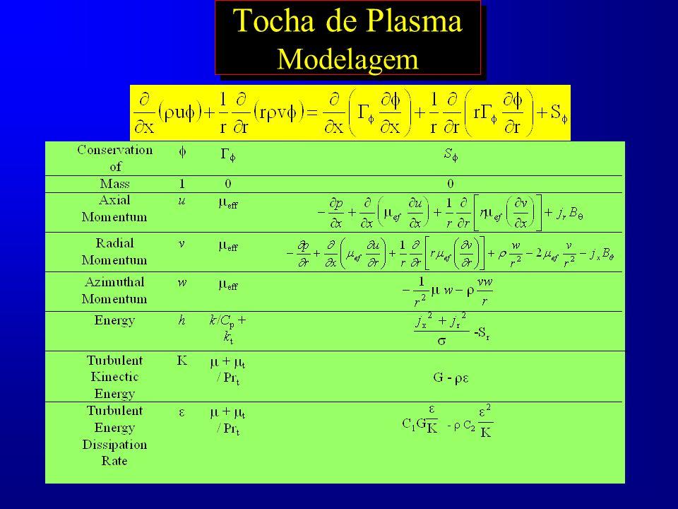 Tocha de Plasma Modelagem