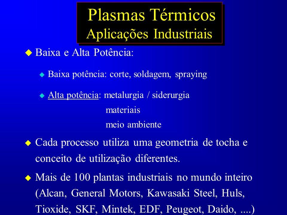 Plasmas Térmicos Aplicações Industriais u Baixa e Alta Potência : u Baixa potência: corte, soldagem, spraying u Alta potência: metalurgia / siderurgia
