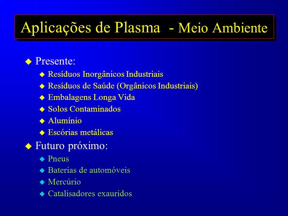 Aplicações de Plasma - Meio Ambiente u Presente: u Resíduos Inorgânicos Industriais u Resíduos de Saúde (Orgânicos Industriais) u Embalagens Longa Vid