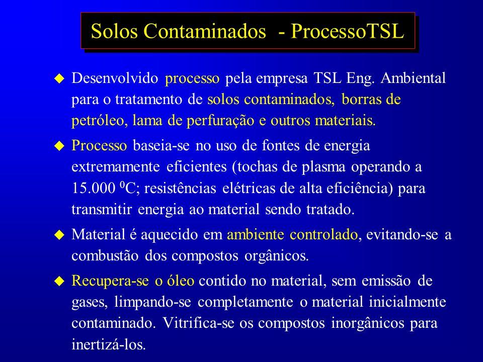 Solos Contaminados - ProcessoTSL u Desenvolvido processo pela empresa TSL Eng. Ambiental para o tratamento de solos contaminados, borras de petróleo,