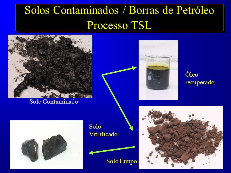 Solos Contaminados / Borras de Petróleo Processo TSL Solo Contaminado Óleo recuperado Solo Limpo Solo Vitrificado