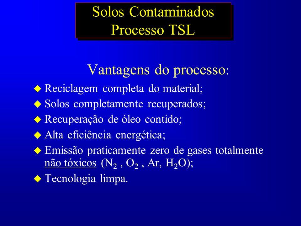 Solos Contaminados Processo TSL Vantagens do processo : u Reciclagem completa do material; u Solos completamente recuperados; u Recuperação de óleo co