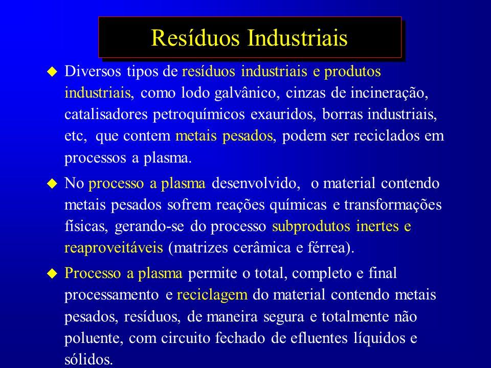 Resíduos Industriais u Diversos tipos de resíduos industriais e produtos industriais, como lodo galvânico, cinzas de incineração, catalisadores petroq
