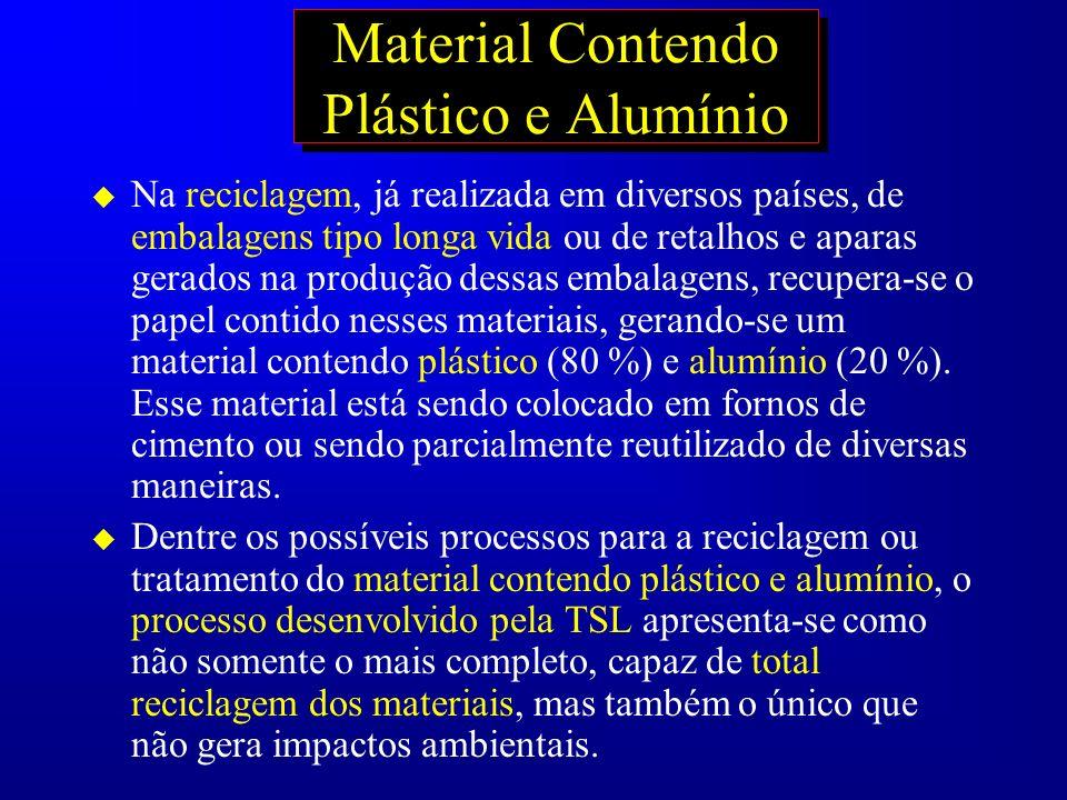 Material Contendo Plástico e Alumínio u Na reciclagem, já realizada em diversos países, de embalagens tipo longa vida ou de retalhos e aparas gerados