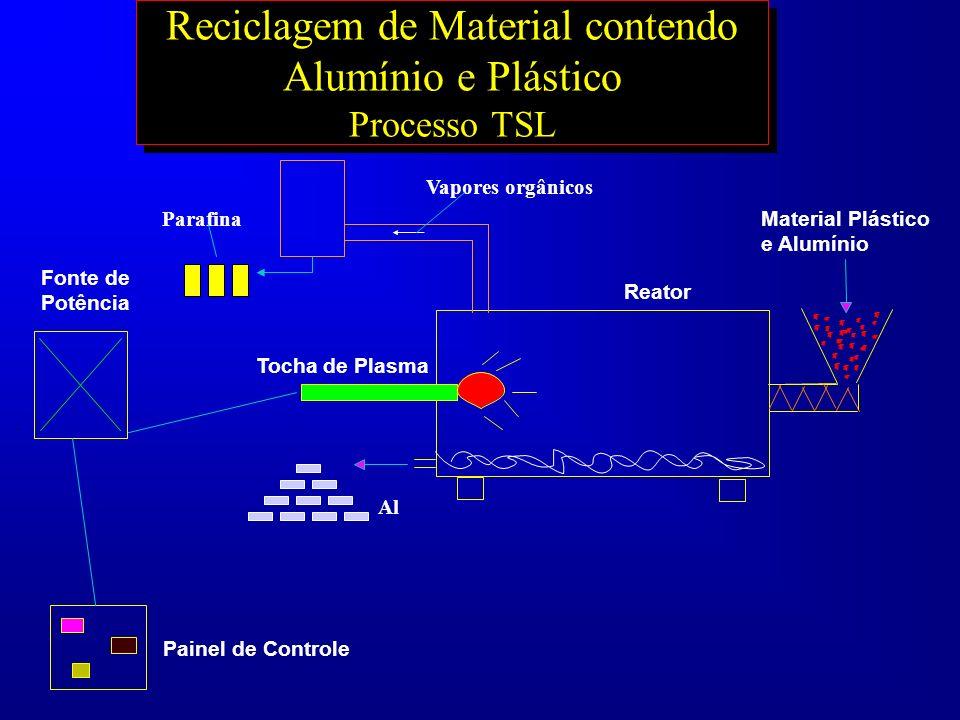 Reciclagem de Material contendo Alumínio e Plástico Processo TSL Tocha de Plasma Fonte de Potência Painel de Controle Reator Material Plástico e Alumí